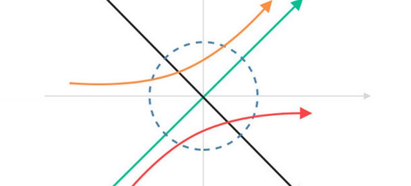 产品设计&研究方法——KANO模型