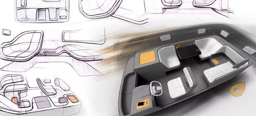 车机 HMI 中控仪表在不同行业中的发展情况