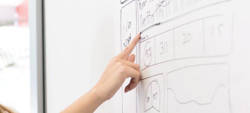 用研评测走查能不能和交互设计同步进行?